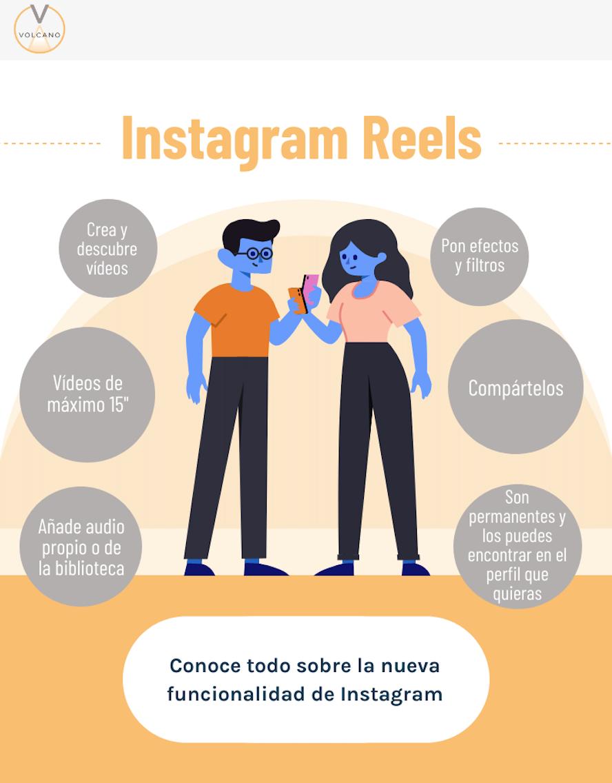 Funcionalidades Instagram Reels
